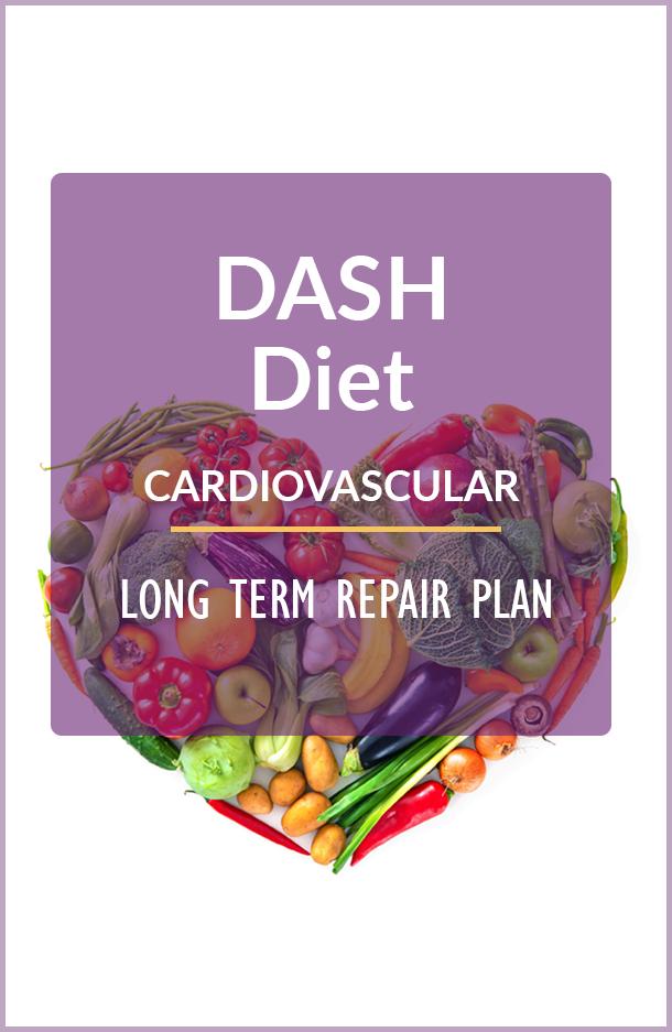 DASH Diet for Cardiovascular Disease Wellgevita Weight Loss Membership Program online weight loss coaching and reversal of chronic disease